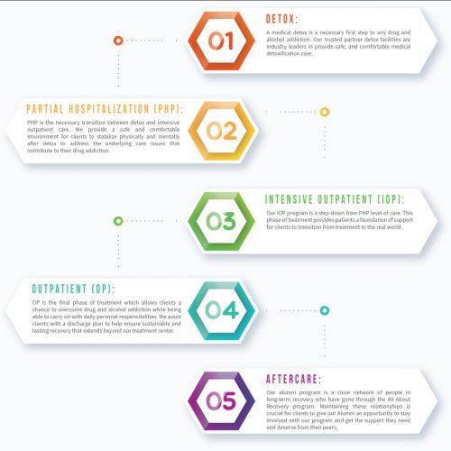 aar-infographic-3