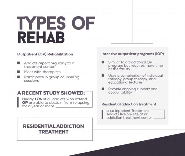 drug-treatment-program-success-rates-14